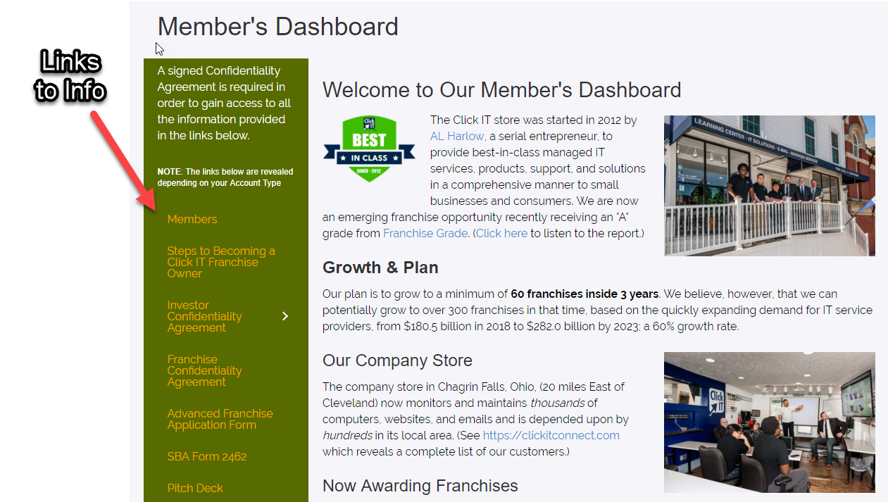 Members Dashboard for Franchise Candidates